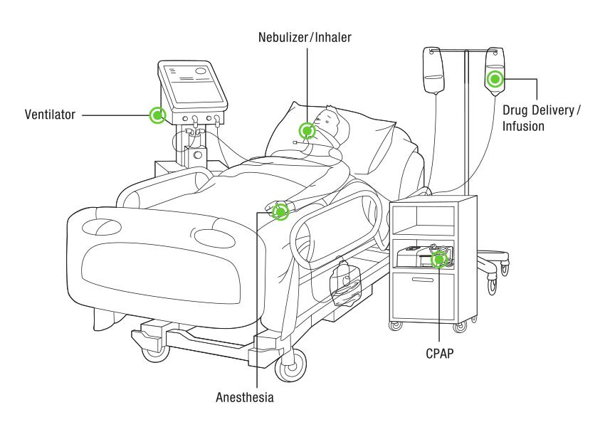 sensirion-medical-technology-illustration-e511d-min
